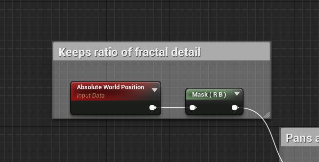 water distortion ratio